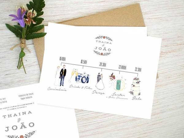 Arte de convite roteiro p imprimir no elo7