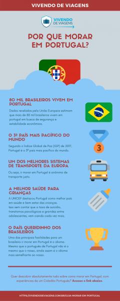 Como ir morar em portugal em 2019 ganhando um salário mínimo