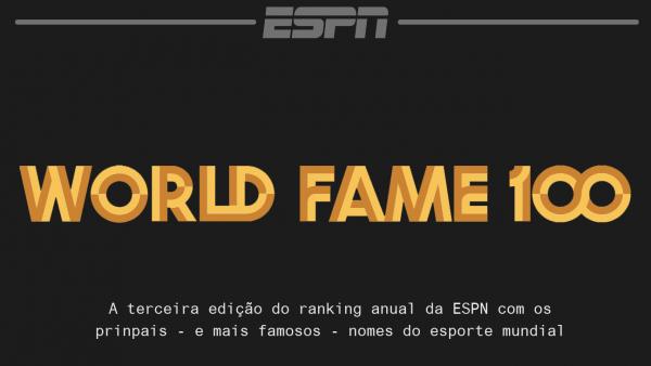 World fame, os 100 atletas mais famosos do mundo, edição 2018